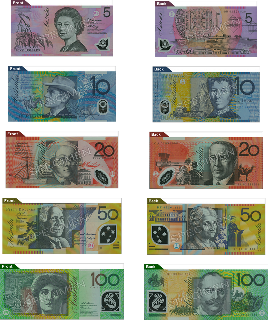 600 australische dollar in euro